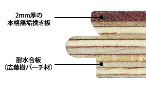 2mm厚の本格無垢挽き板/耐水合板の断面写真