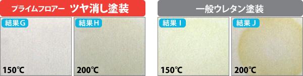 塗装耐熱試験(ツヤ消し)
